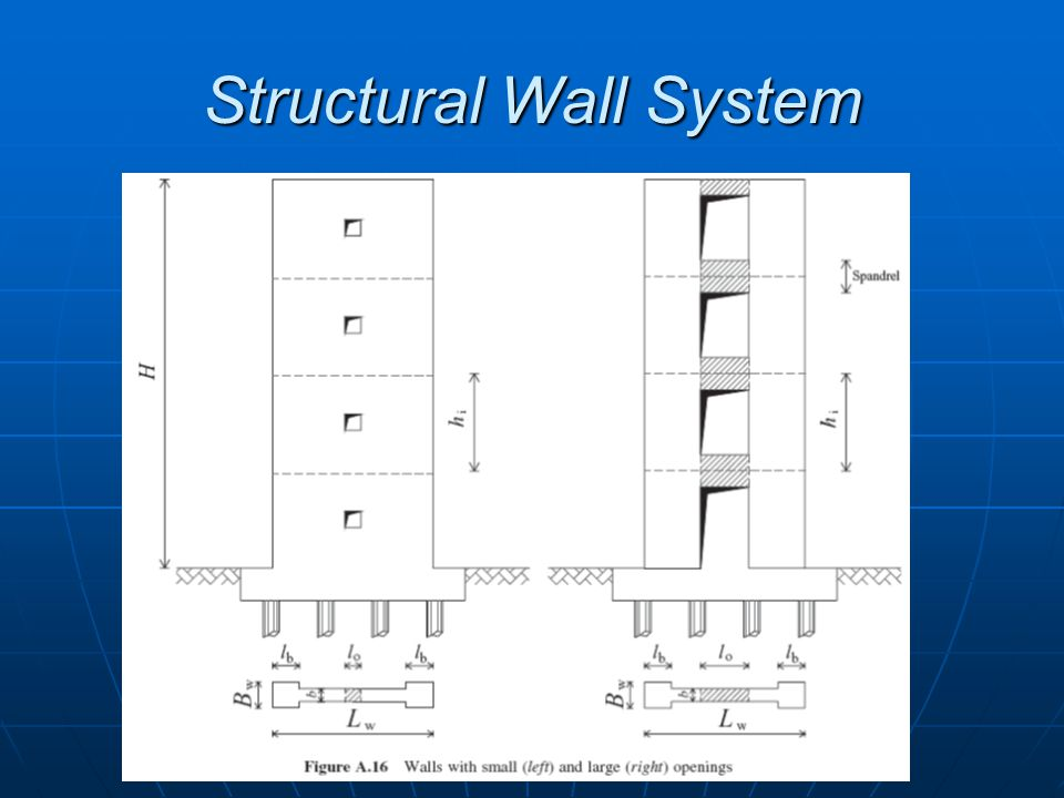 Structural Wall System