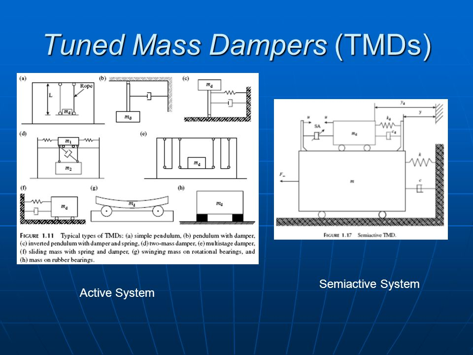 Tuned Mass Dampers (TMDs)