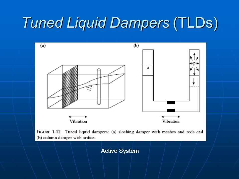 Tuned Liquid Dampers (TLDs)