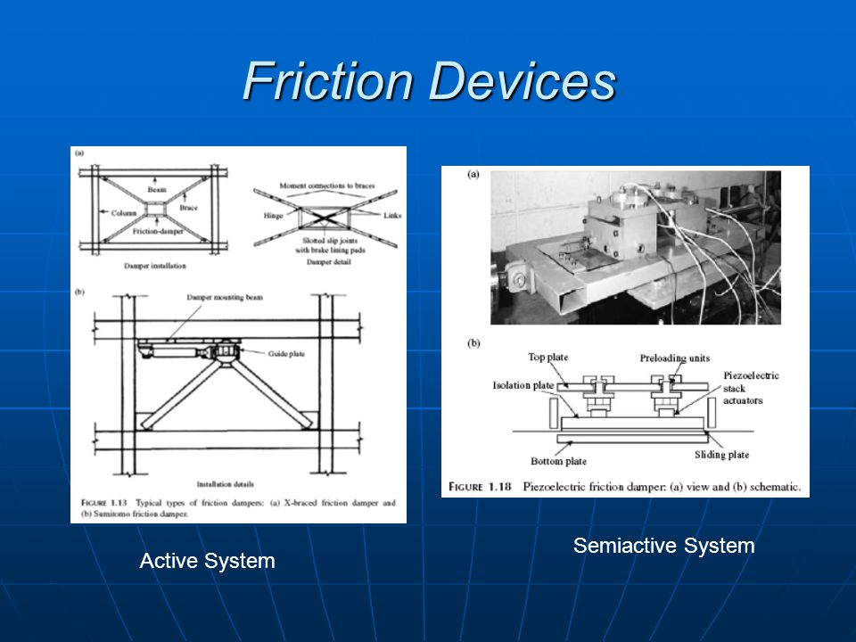 Friction Devices Semiactive System Active System