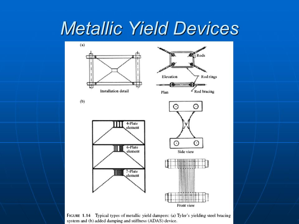 Metallic Yield Devices