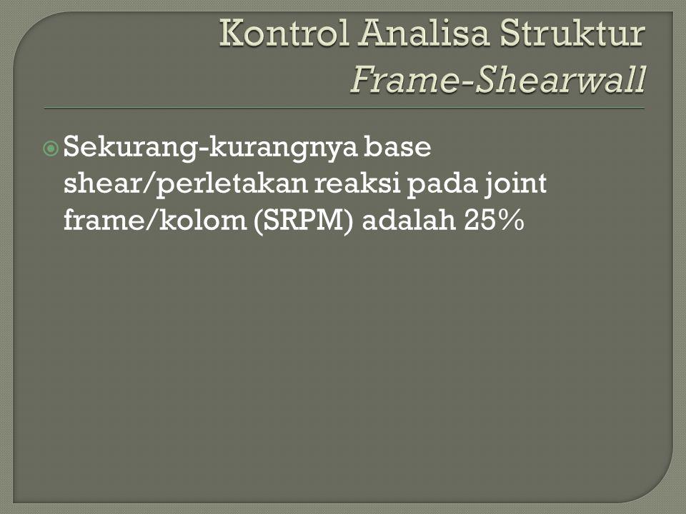 Kontrol Analisa Struktur Frame-Shearwall