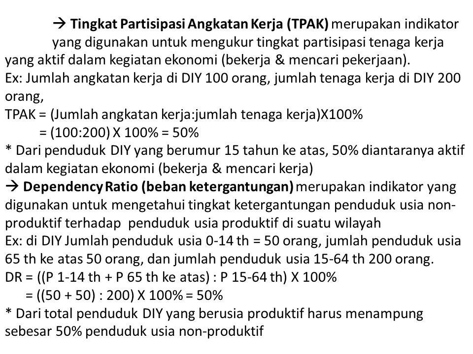  Tingkat Partisipasi Angkatan Kerja (TPAK) merupakan indikator