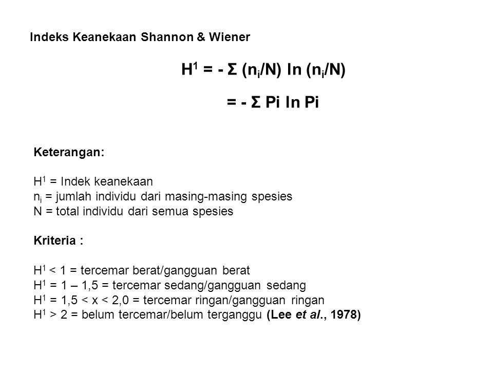 = - Σ Pi ln Pi Indeks Keanekaan Shannon & Wiener