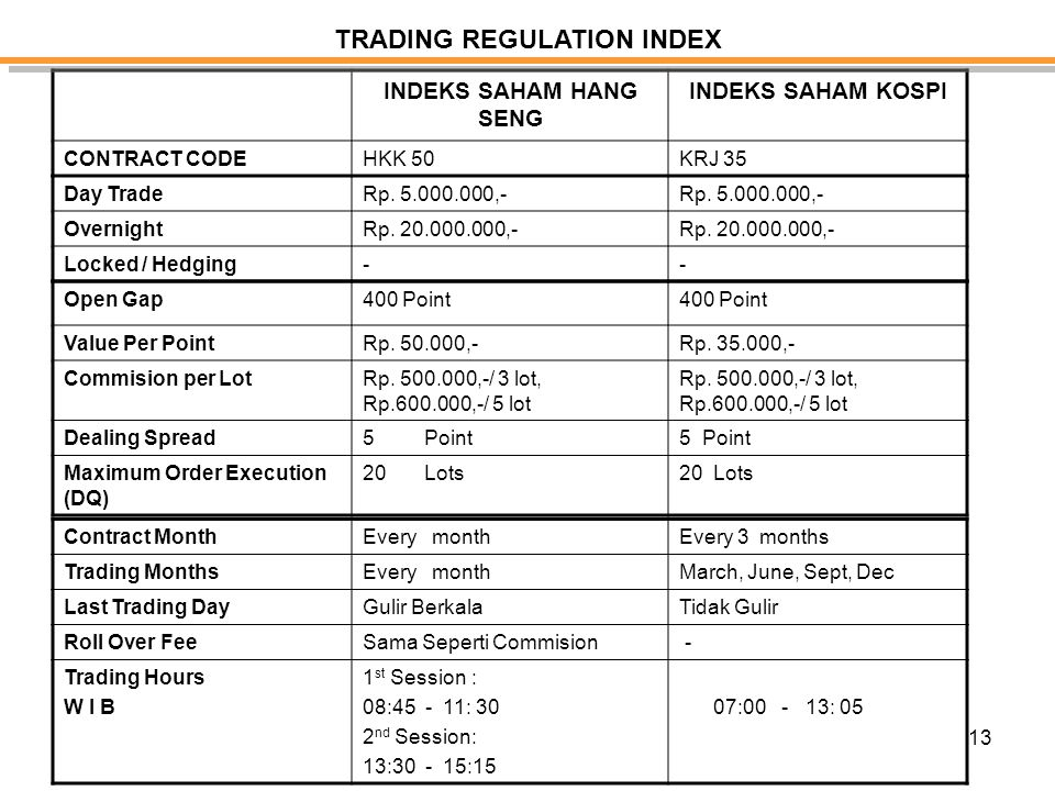 TRADING REGULATION INDEX