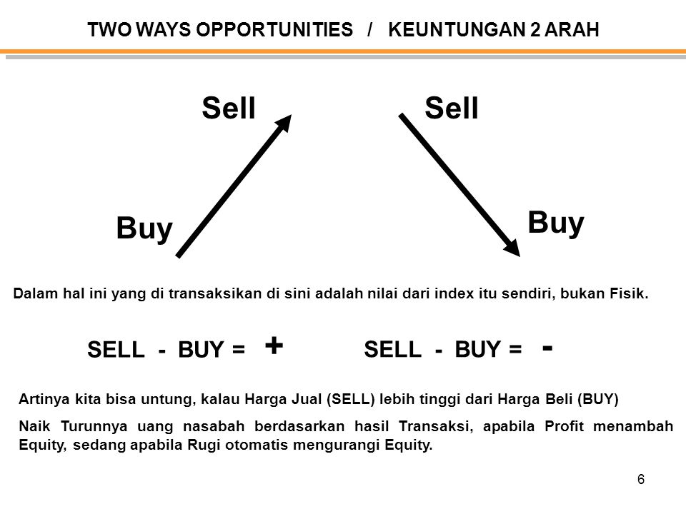 TWO WAYS OPPORTUNITIES / KEUNTUNGAN 2 ARAH
