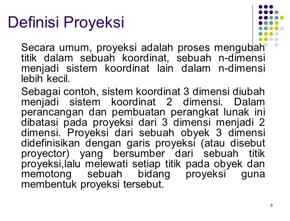 Definisi Proyeksi