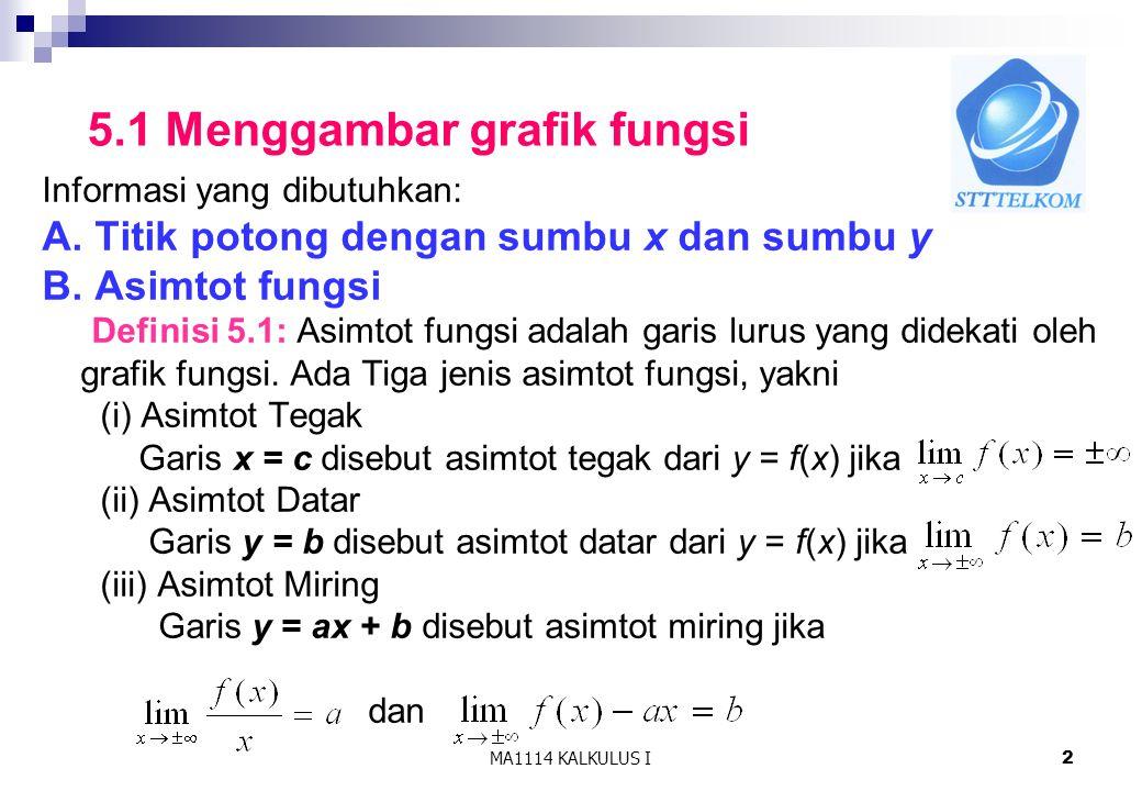 5.1 Menggambar grafik fungsi