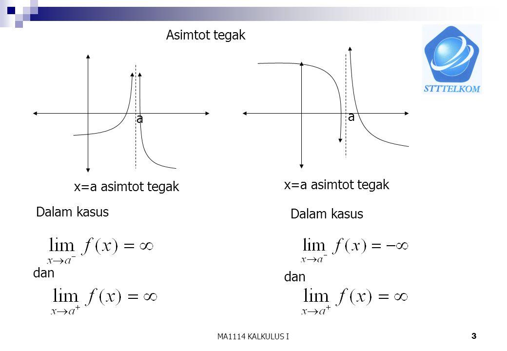 Asimtot tegak a a x=a asimtot tegak x=a asimtot tegak Dalam kasus