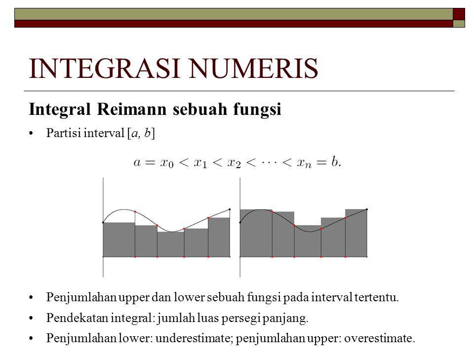 INTEGRASI NUMERIS Integral Reimann sebuah fungsi