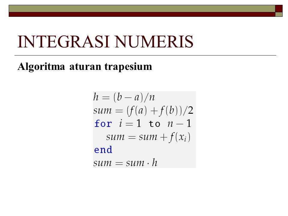 INTEGRASI NUMERIS Algoritma aturan trapesium