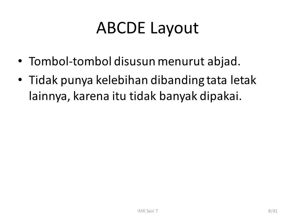 ABCDE Layout Tombol-tombol disusun menurut abjad.