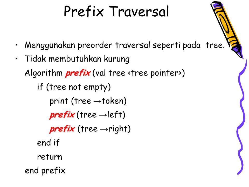 Prefix Traversal Menggunakan preorder traversal seperti pada tree.
