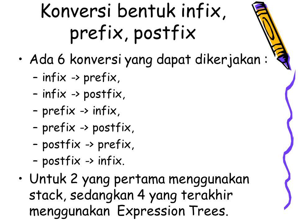 Konversi bentuk infix, prefix, postfix