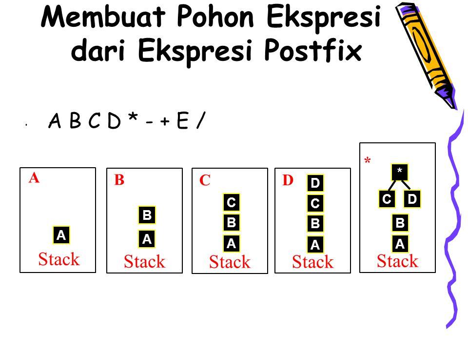 Membuat Pohon Ekspresi dari Ekspresi Postfix
