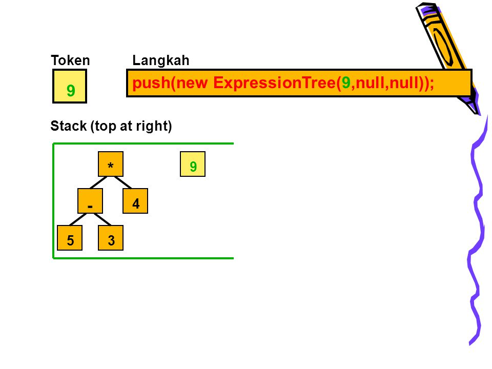 push(new ExpressionTree(9,null,null)); 9