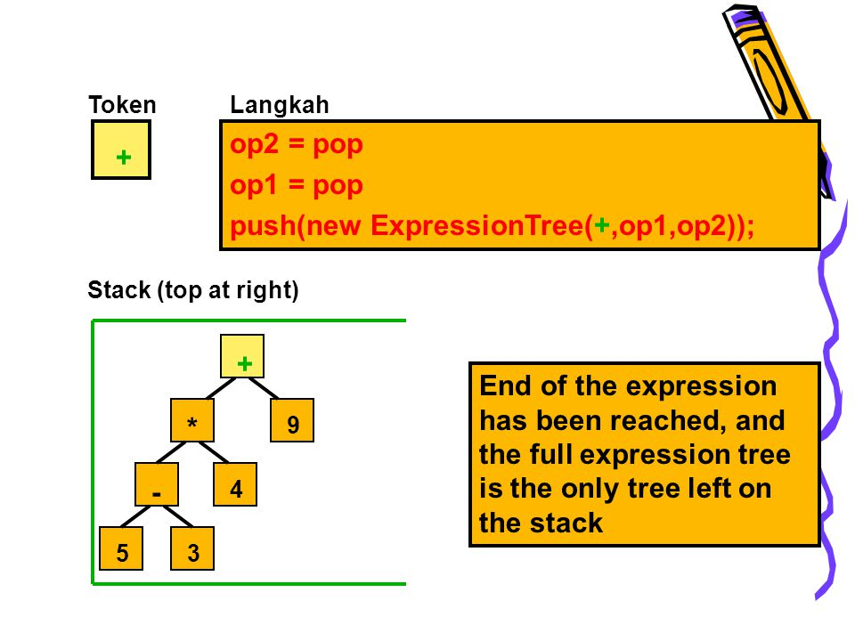 push(new ExpressionTree(+,op1,op2)); +