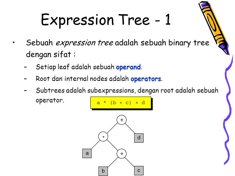 Expression Tree - 1 Sebuah expression tree adalah sebuah binary tree dengan sifat : Setiap leaf adalah sebuah operand.