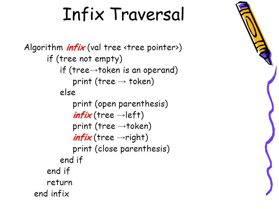 Infix Traversal Algorithm infix (val tree <tree pointer>)