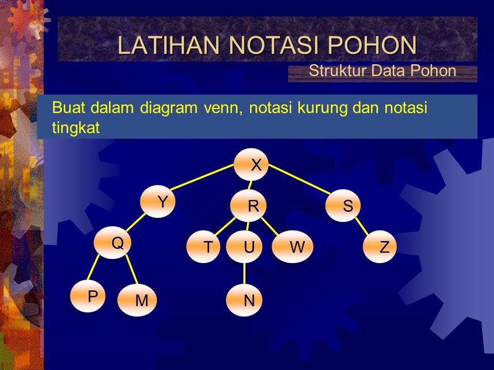 LATIHAN NOTASI POHON Struktur Data Pohon