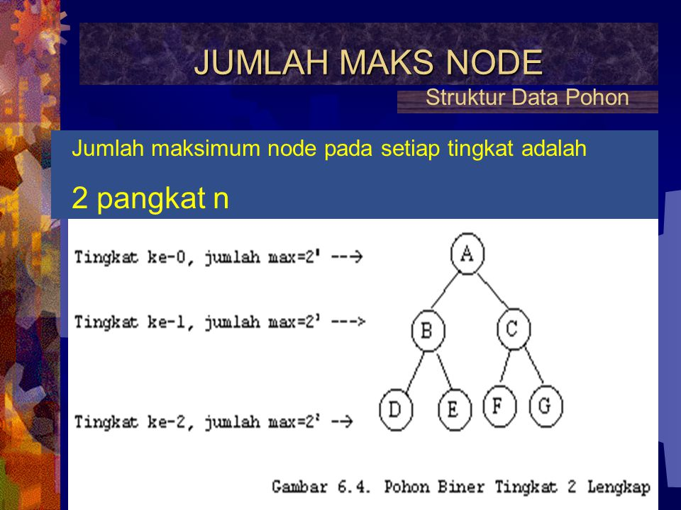 JUMLAH MAKS NODE 2 pangkat n Struktur Data Pohon