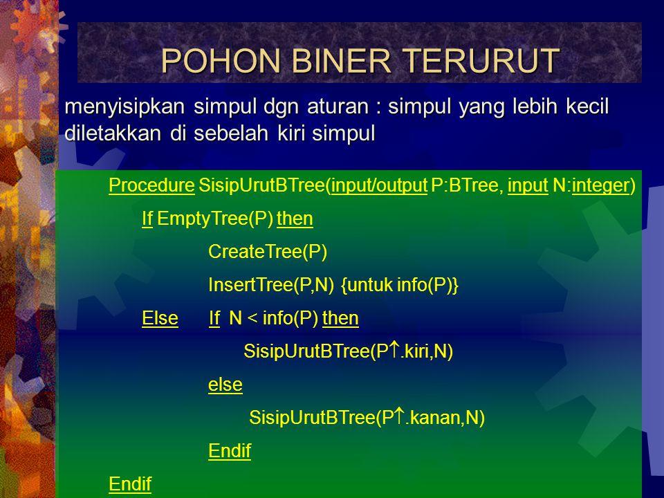 POHON BINER TERURUT menyisipkan simpul dgn aturan : simpul yang lebih kecil diletakkan di sebelah kiri simpul.