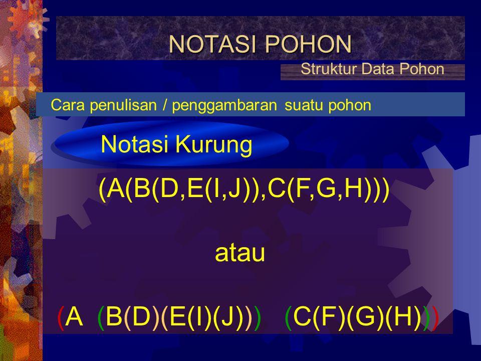 (A(B(D,E(I,J)),C(F,G,H))) atau (A (B(D)(E(I)(J))) (C(F)(G)(H)))