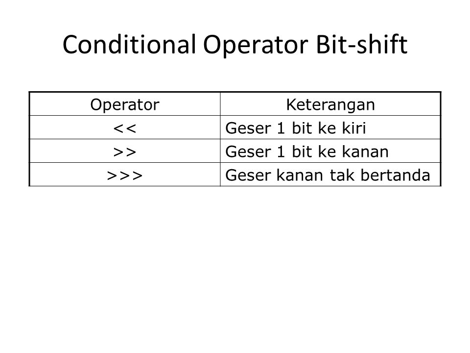 Conditional Operator Bit-shift