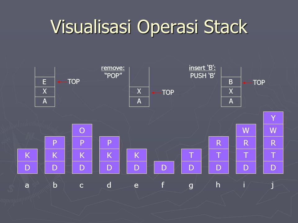 Visualisasi Operasi Stack