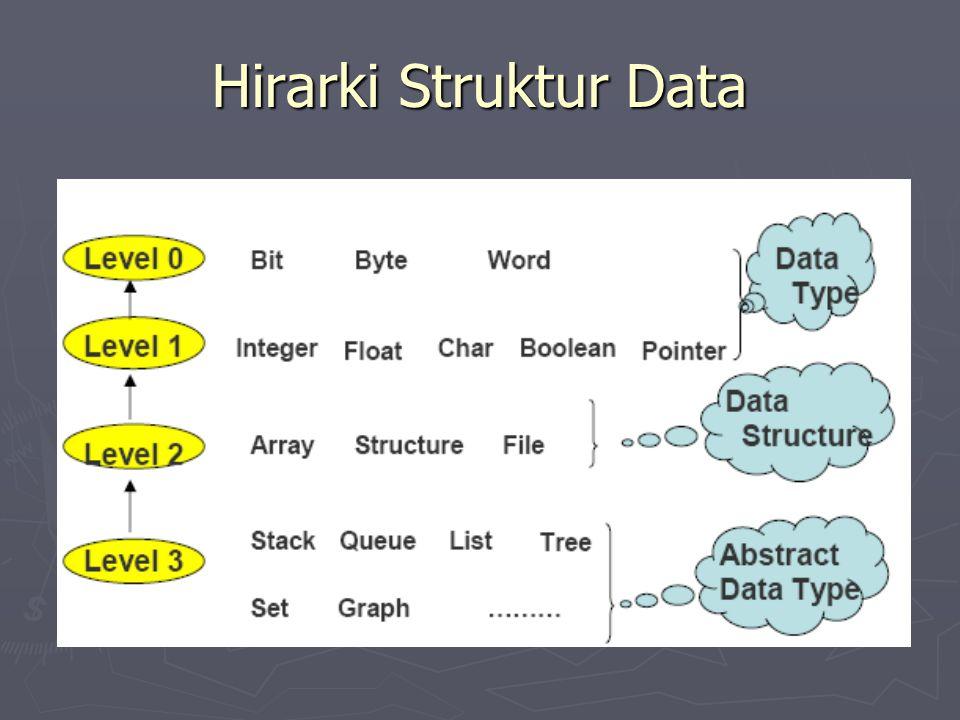 Hirarki Struktur Data