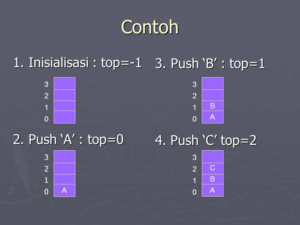 Contoh 1. Inisialisasi : top=-1 3. Push 'B' : top=1