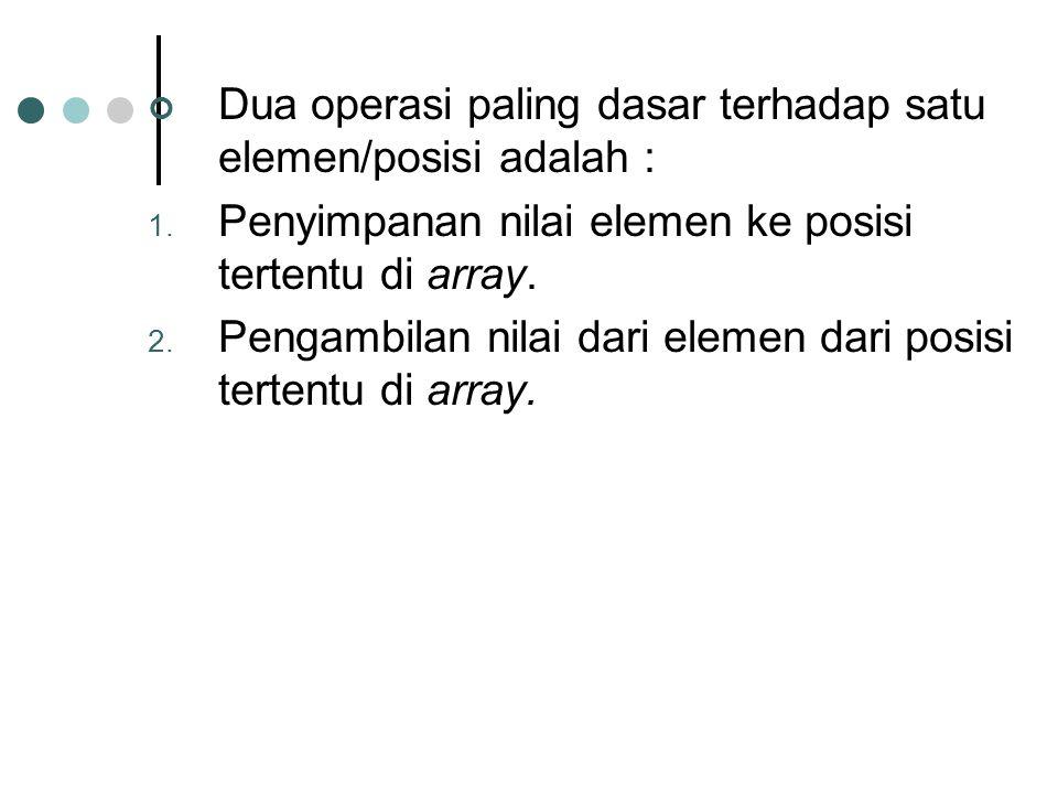 Dua operasi paling dasar terhadap satu elemen/posisi adalah :