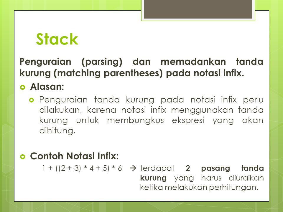 Stack Penguraian (parsing) dan memadankan tanda kurung (matching parentheses) pada notasi infix. Alasan: