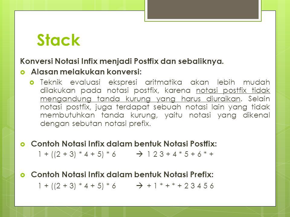 Stack Konversi Notasi Infix menjadi Postfix dan sebaliknya.
