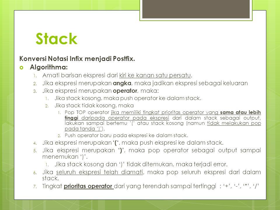 Stack Konversi Notasi Infix menjadi Postfix. Algorithma:
