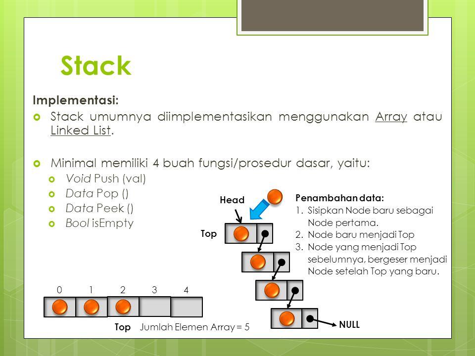 Stack Implementasi: Stack umumnya diimplementasikan menggunakan Array atau Linked List. Minimal memiliki 4 buah fungsi/prosedur dasar, yaitu: