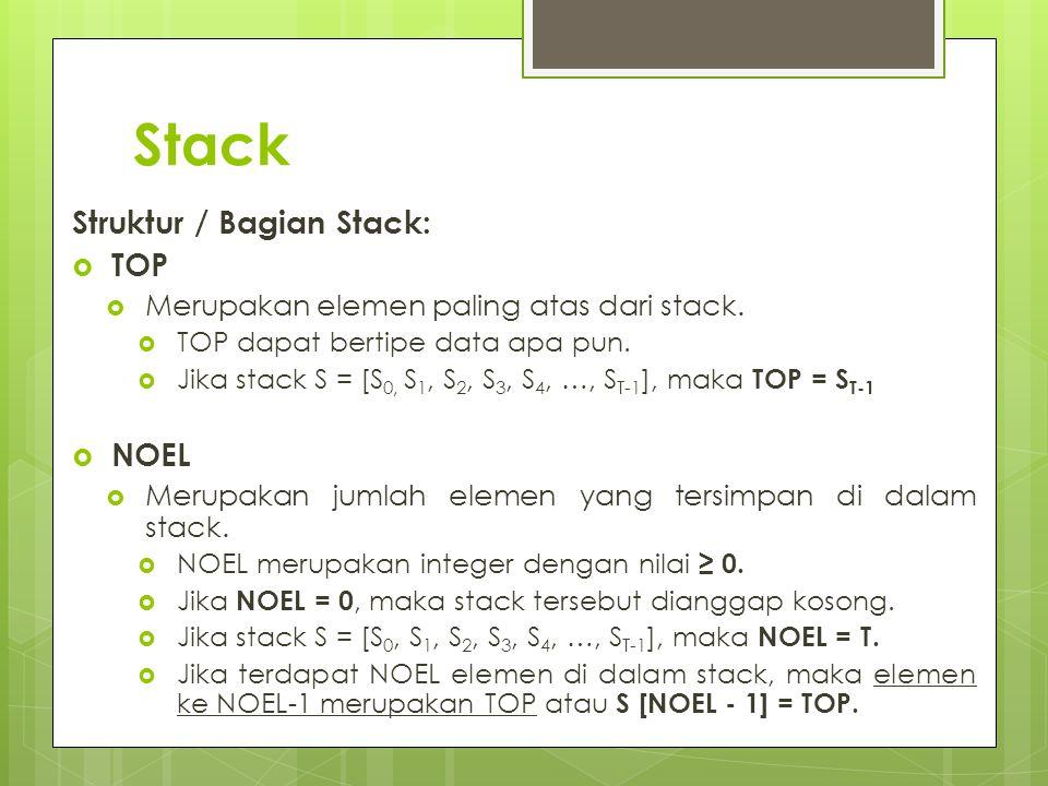 Stack Struktur / Bagian Stack: TOP NOEL
