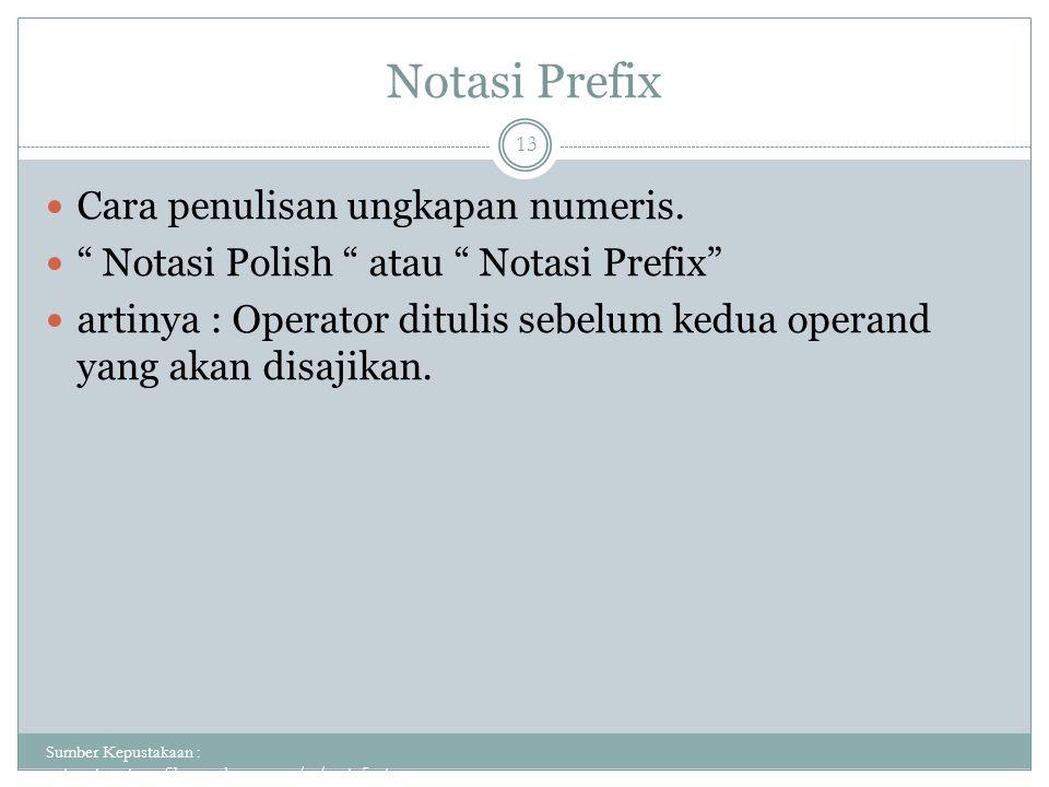 Notasi Prefix Cara penulisan ungkapan numeris.