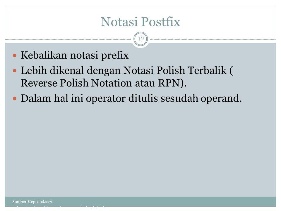 Notasi Postfix Kebalikan notasi prefix