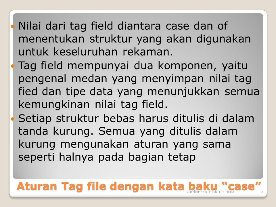 Aturan Tag file dengan kata baku case