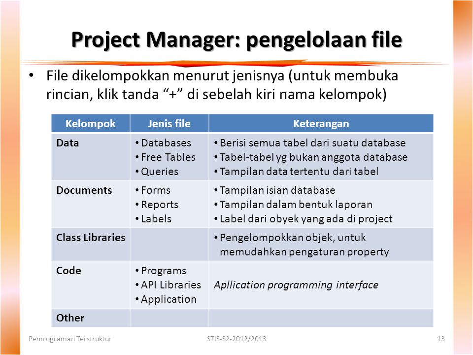 Project Manager: pengelolaan file
