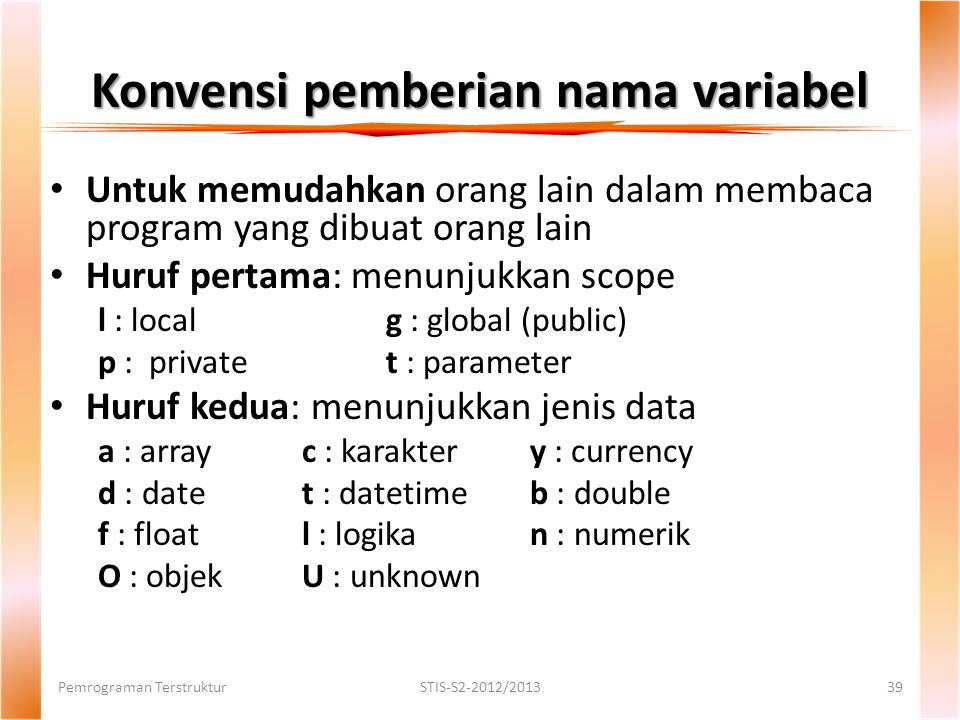Konvensi pemberian nama variabel