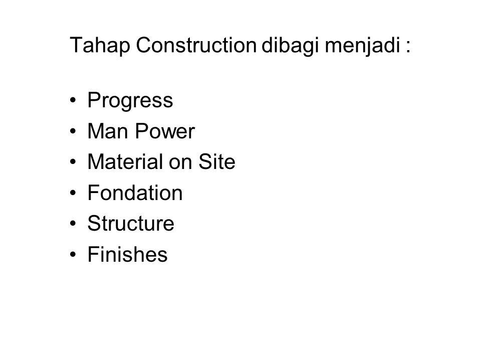Tahap Construction dibagi menjadi :