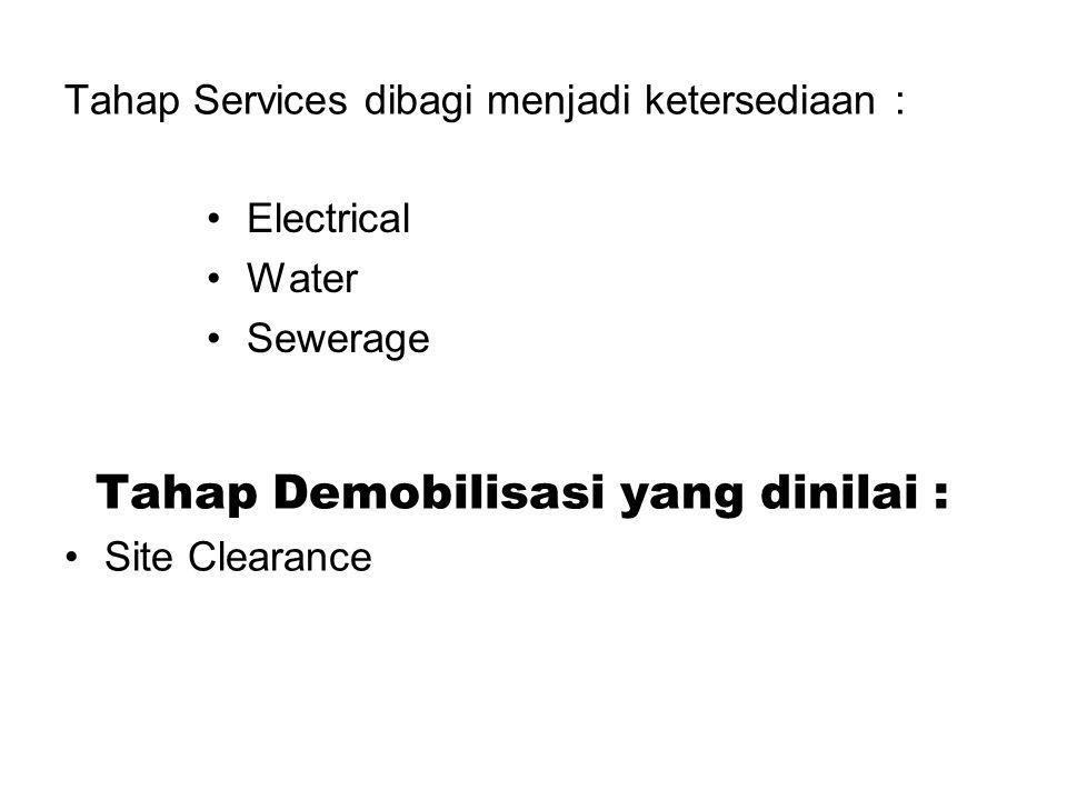 Tahap Services dibagi menjadi ketersediaan :