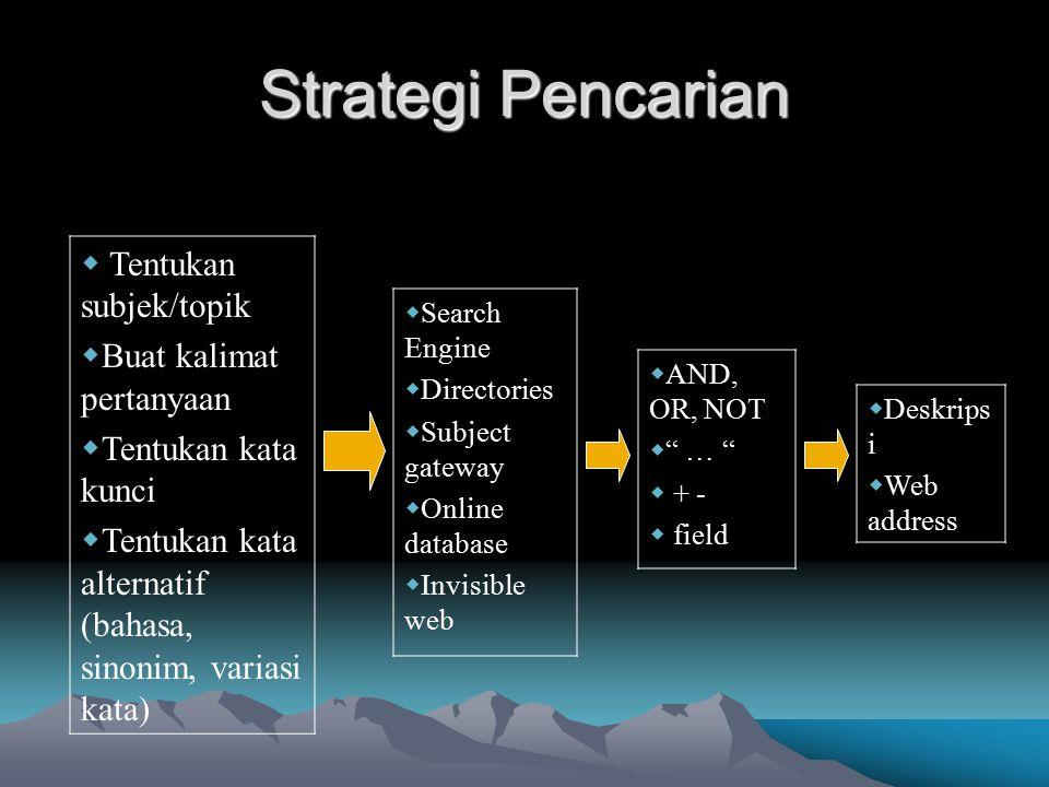 Strategi Pencarian Tentukan subjek/topik Buat kalimat pertanyaan