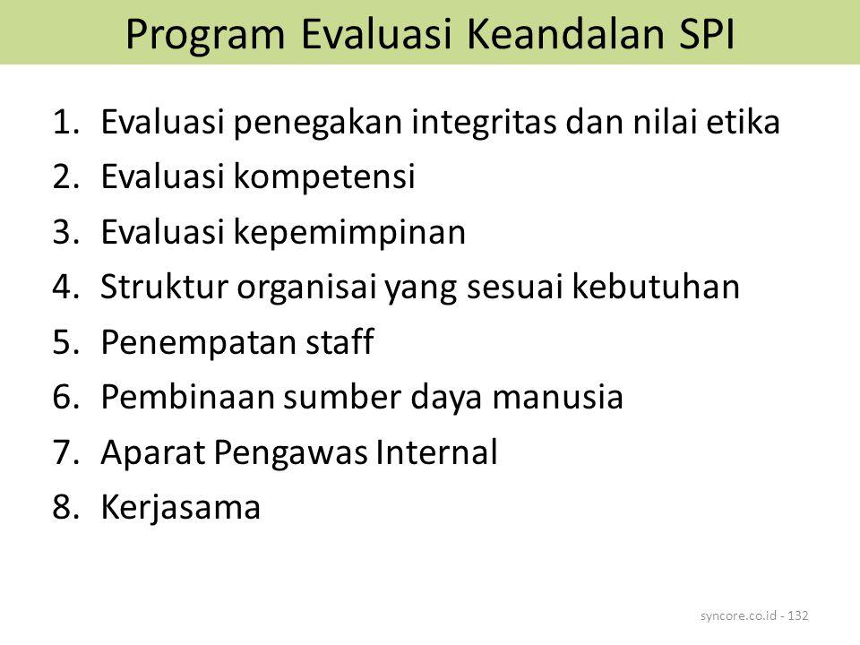 Program Evaluasi Keandalan SPI