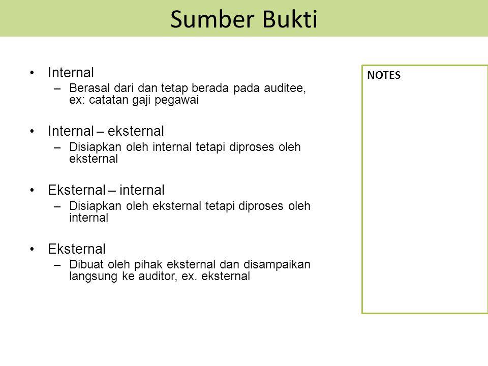 Sumber Bukti Internal Internal – eksternal Eksternal – internal
