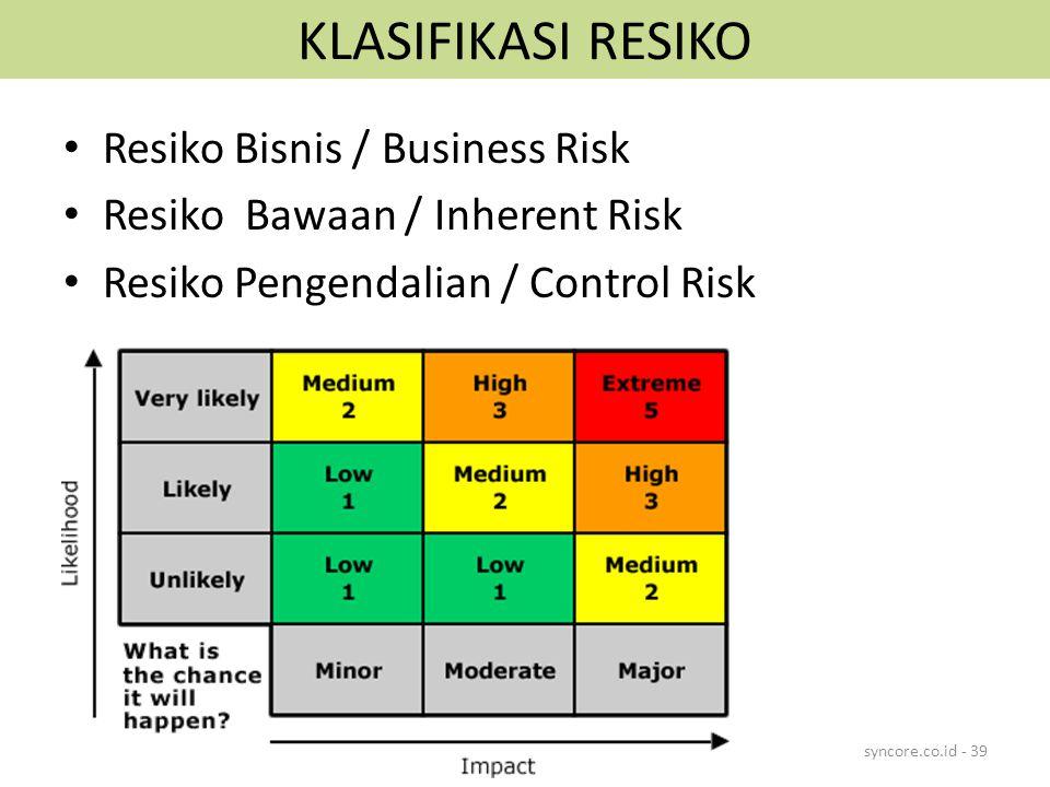 KLASIFIKASI RESIKO Resiko Bisnis / Business Risk