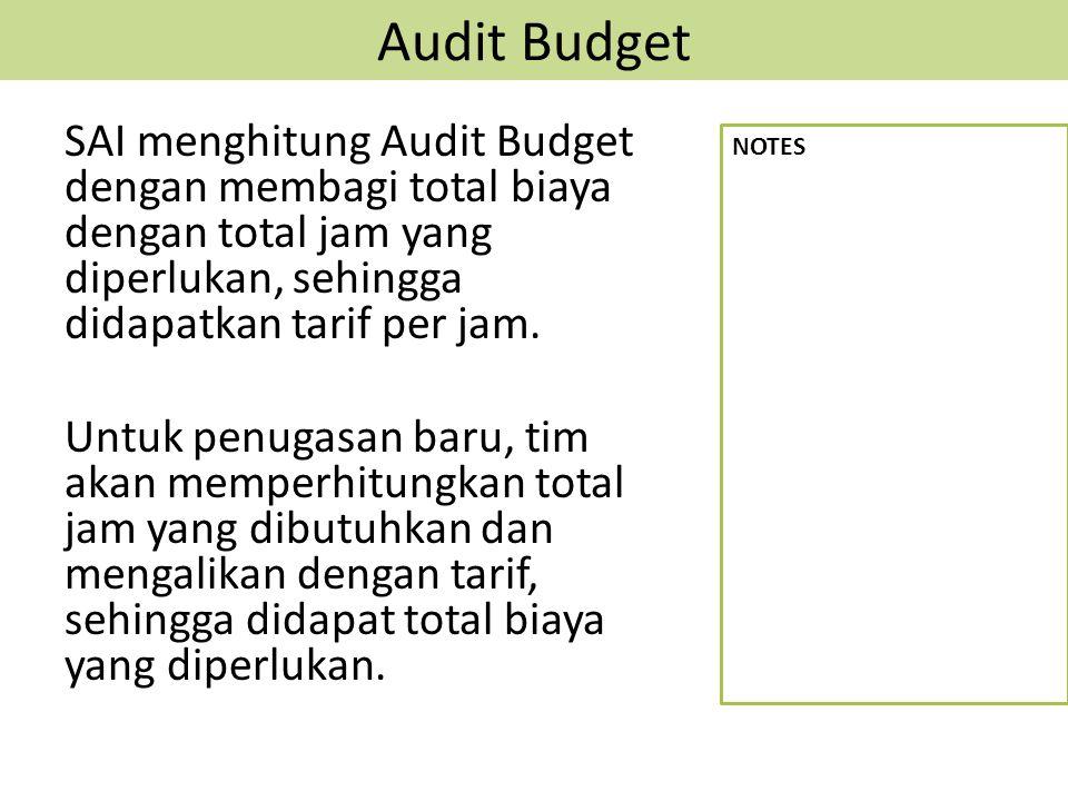 Audit Budget SAI menghitung Audit Budget dengan membagi total biaya dengan total jam yang diperlukan, sehingga didapatkan tarif per jam.