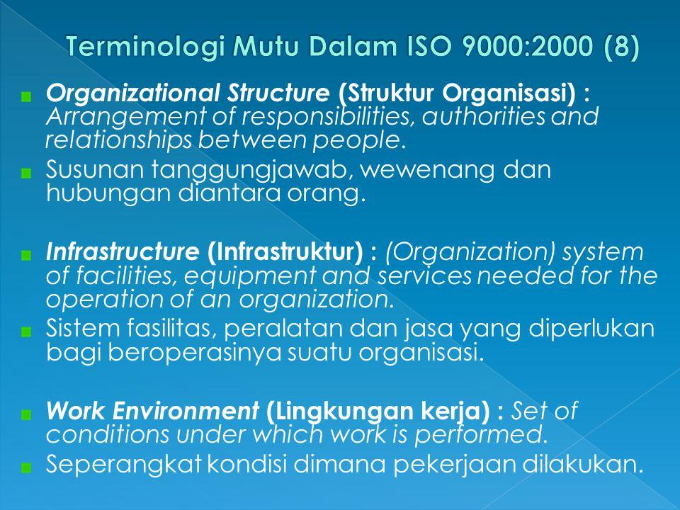 Terminologi Mutu Dalam ISO 9000:2000 (8)